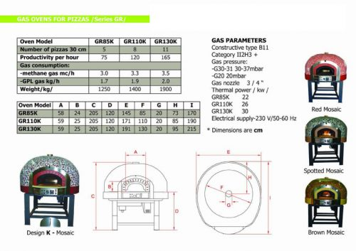 Series GRK - Gas & Rotating Floor