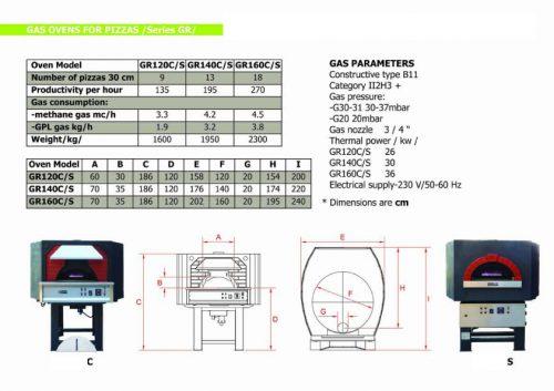 Series GRS - Gas & Rotating Floor
