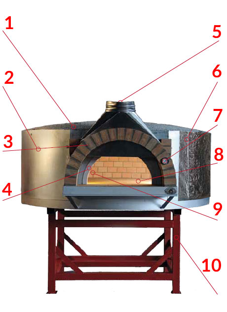 Commercial Artisan Ovens - Esposito Forni